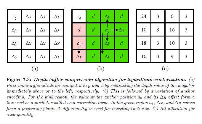 LogPSM_Fig_7_3